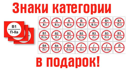 Категорирование помещений в Минске